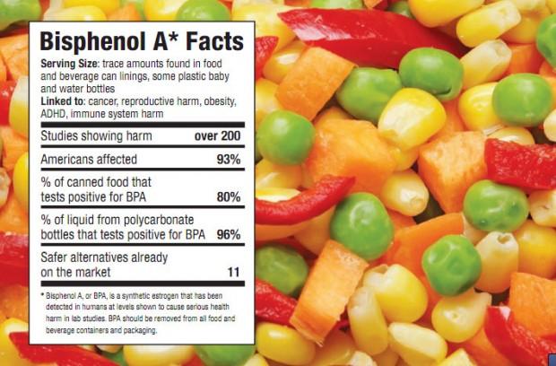 Bisphenol In Canned Foods