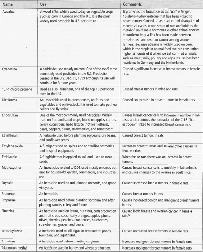 Cancer health effects of pesticides  PubMed Central PMC